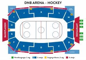 arenaoversikt dnb arena hockey