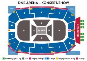 DNB Arena oversikt Scene i midten